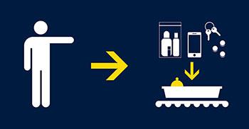 arlanda handbagage regler